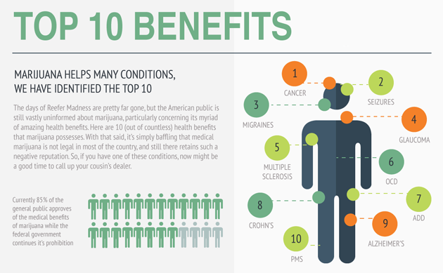 Marijuana-Health-Benefits222
